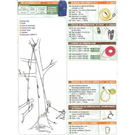 Kit de démontage Antec 1016820